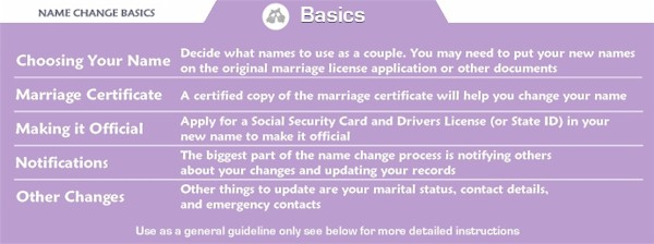 name change basics
